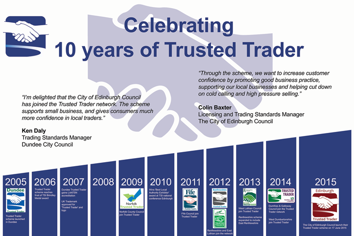 10 years of Trusted Trader